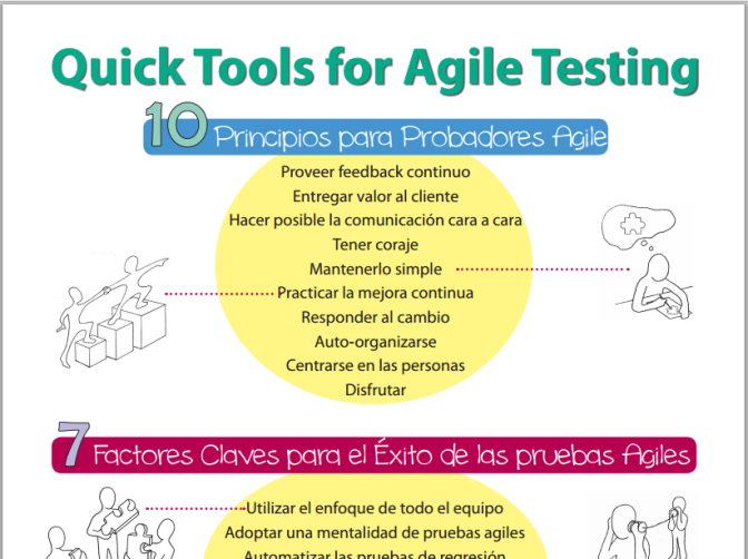 Quick Tips for Agile Testing ahora en Español!!!